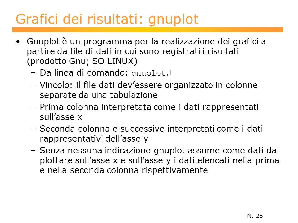 N. 25 Grafici dei risultati: gnuplot Gnuplot è un programma per la realizzazione dei grafici a partire da file di dati in cui sono registrati i risult