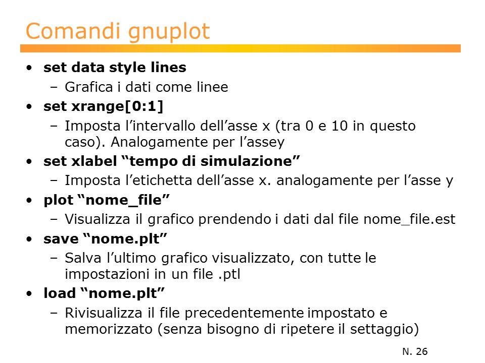 N. 26 Comandi gnuplot set data style lines –Grafica i dati come linee set xrange[0:1] –Imposta l'intervallo dell'asse x (tra 0 e 10 in questo caso). A