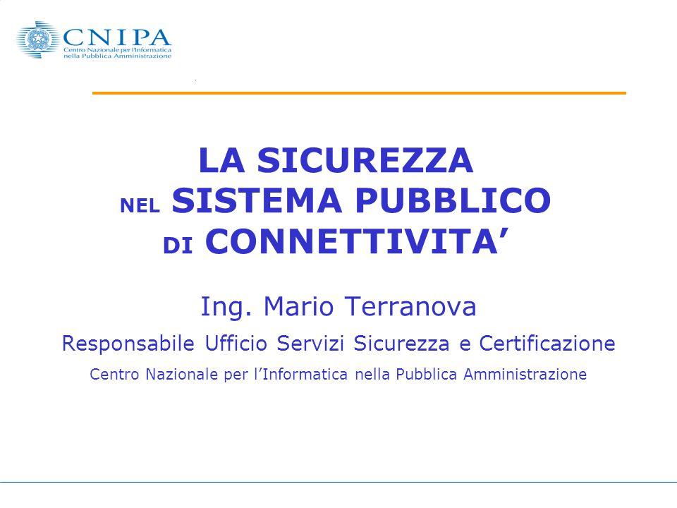 LA SICUREZZA NEL SISTEMA PUBBLICO DI CONNETTIVITA' Ing.