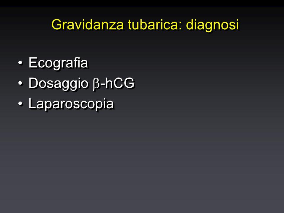 Gravidanza tubarica: diagnosi EcografiaEcografia Dosaggio  -hCGDosaggio  -hCG LaparoscopiaLaparoscopia EcografiaEcografia Dosaggio  -hCGDosaggio  -hCG LaparoscopiaLaparoscopia