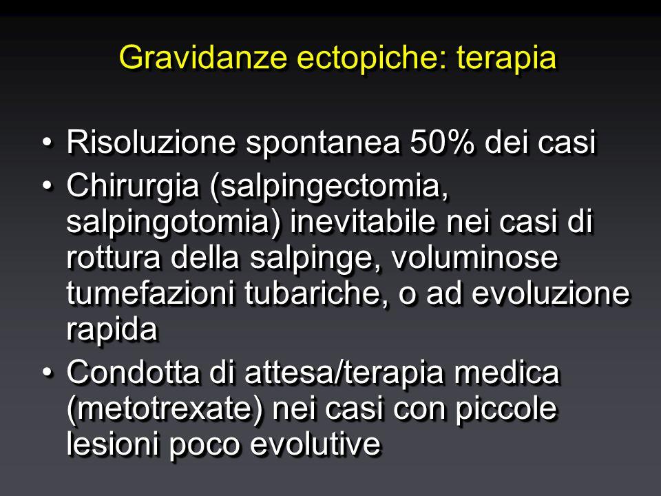 Gravidanze ectopiche: terapia Risoluzione spontanea 50% dei casiRisoluzione spontanea 50% dei casi Chirurgia (salpingectomia, salpingotomia) inevitabile nei casi di rottura della salpinge, voluminose tumefazioni tubariche, o ad evoluzione rapidaChirurgia (salpingectomia, salpingotomia) inevitabile nei casi di rottura della salpinge, voluminose tumefazioni tubariche, o ad evoluzione rapida Condotta di attesa/terapia medica (metotrexate) nei casi con piccole lesioni poco evolutiveCondotta di attesa/terapia medica (metotrexate) nei casi con piccole lesioni poco evolutive Risoluzione spontanea 50% dei casiRisoluzione spontanea 50% dei casi Chirurgia (salpingectomia, salpingotomia) inevitabile nei casi di rottura della salpinge, voluminose tumefazioni tubariche, o ad evoluzione rapidaChirurgia (salpingectomia, salpingotomia) inevitabile nei casi di rottura della salpinge, voluminose tumefazioni tubariche, o ad evoluzione rapida Condotta di attesa/terapia medica (metotrexate) nei casi con piccole lesioni poco evolutiveCondotta di attesa/terapia medica (metotrexate) nei casi con piccole lesioni poco evolutive
