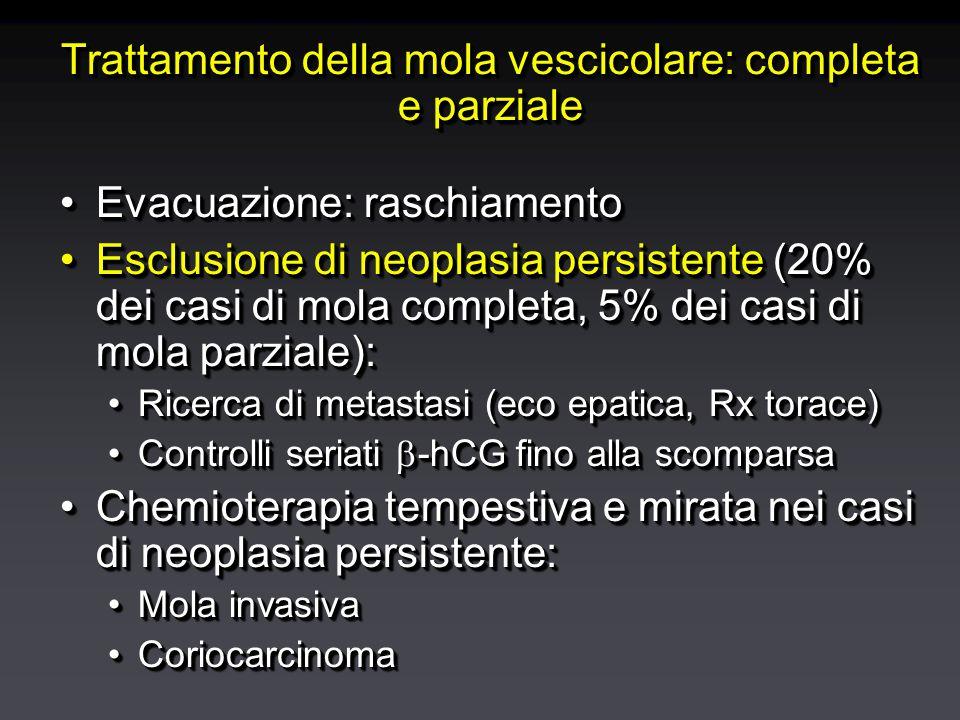 Trattamento della mola vescicolare: completa e parziale Evacuazione: raschiamentoEvacuazione: raschiamento Esclusione di neoplasia persistente (20% dei casi di mola completa, 5% dei casi di mola parziale):Esclusione di neoplasia persistente (20% dei casi di mola completa, 5% dei casi di mola parziale): Ricerca di metastasi (eco epatica, Rx torace)Ricerca di metastasi (eco epatica, Rx torace) Controlli seriati  -hCG fino alla scomparsaControlli seriati  -hCG fino alla scomparsa Chemioterapia tempestiva e mirata nei casi di neoplasia persistente:Chemioterapia tempestiva e mirata nei casi di neoplasia persistente: Mola invasivaMola invasiva CoriocarcinomaCoriocarcinoma Evacuazione: raschiamentoEvacuazione: raschiamento Esclusione di neoplasia persistente (20% dei casi di mola completa, 5% dei casi di mola parziale):Esclusione di neoplasia persistente (20% dei casi di mola completa, 5% dei casi di mola parziale): Ricerca di metastasi (eco epatica, Rx torace)Ricerca di metastasi (eco epatica, Rx torace) Controlli seriati  -hCG fino alla scomparsaControlli seriati  -hCG fino alla scomparsa Chemioterapia tempestiva e mirata nei casi di neoplasia persistente:Chemioterapia tempestiva e mirata nei casi di neoplasia persistente: Mola invasivaMola invasiva CoriocarcinomaCoriocarcinoma