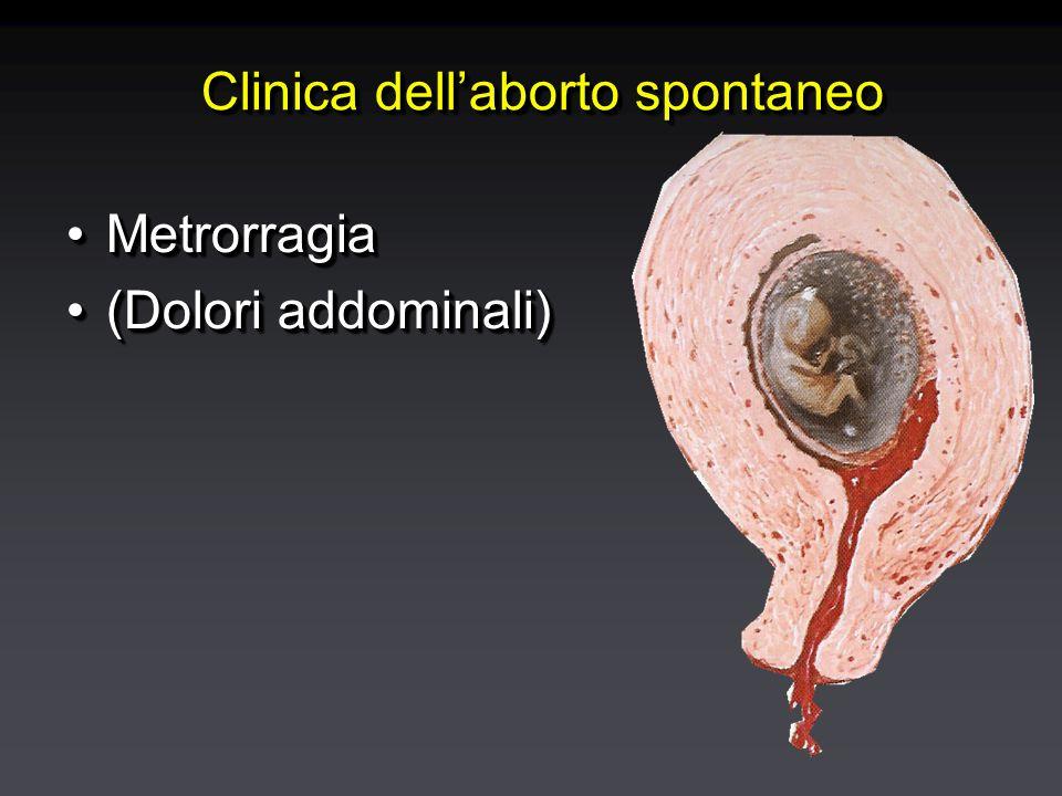 MINACCIA Collo chiuso, feto vitale INEVITABILE Collo aperto, emorragia INCOMPLETO Espulsione parziale della camera INTERNO Collo chiuso, feto non vitale Classificazione clinica aborto spontaneo