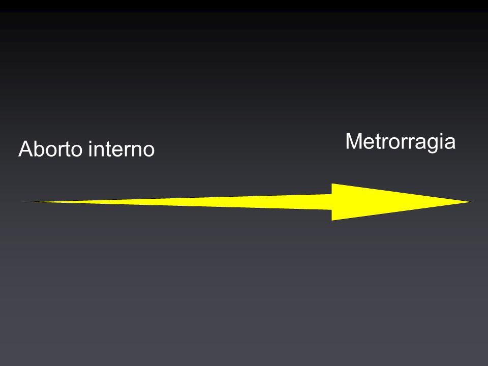 Aborto interno Metrorragia