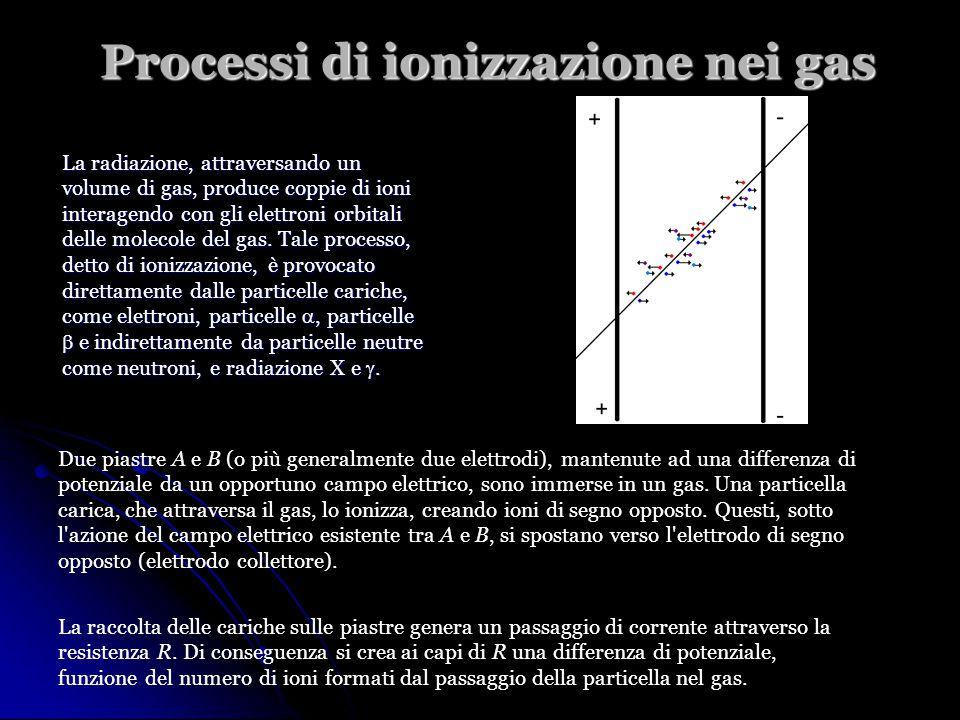 Processi di ionizzazione nei gas La radiazione, attraversando un volume di gas, produce coppie di ioni interagendo con gli elettroni orbitali delle molecole del gas.