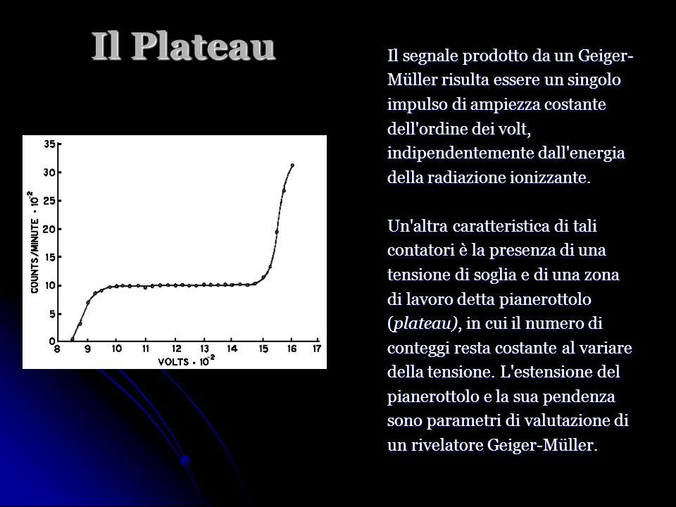 Il Plateau Il segnale prodotto da un Geiger- Müller risulta essere un singolo impulso di ampiezza costante dell ordine dei volt, indipendentemente dall energia della radiazione ionizzante.