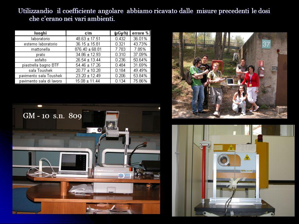 Utilizzandio il coefficiente angolare abbiamo ricavato dalle misure precedenti le dosi che c'erano nei vari ambienti.
