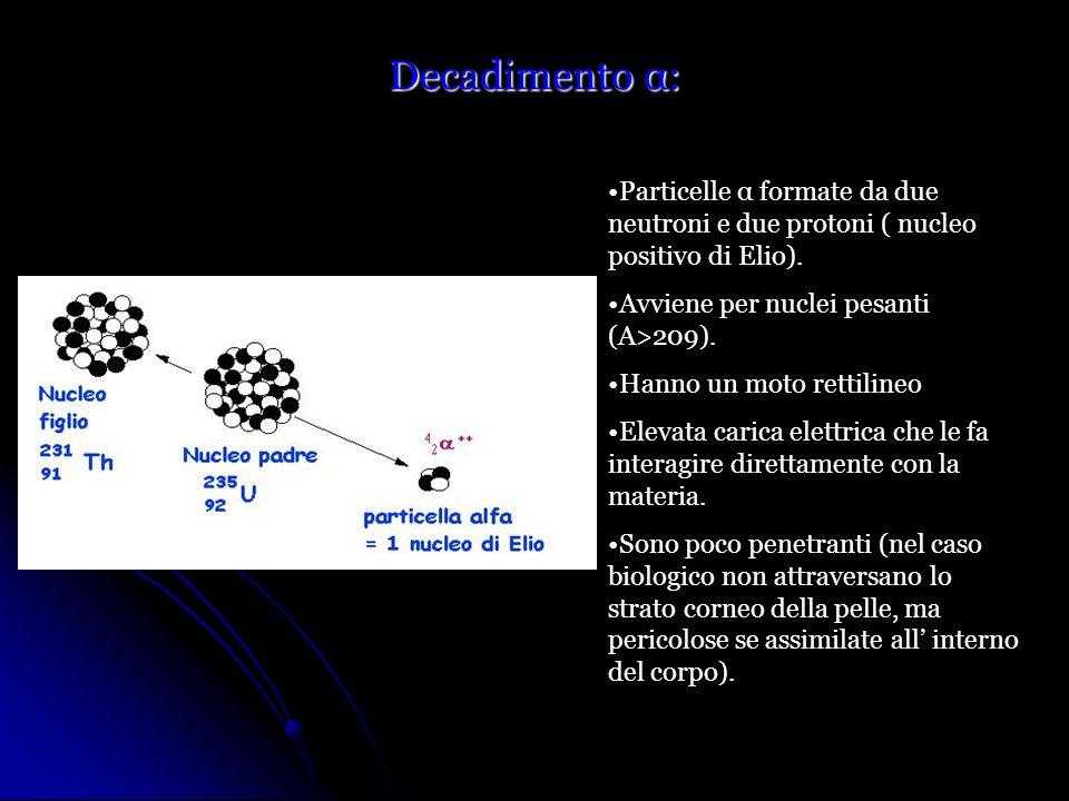 Decadimento α: Particelle α formate da due neutroni e due protoni ( nucleo positivo di Elio).