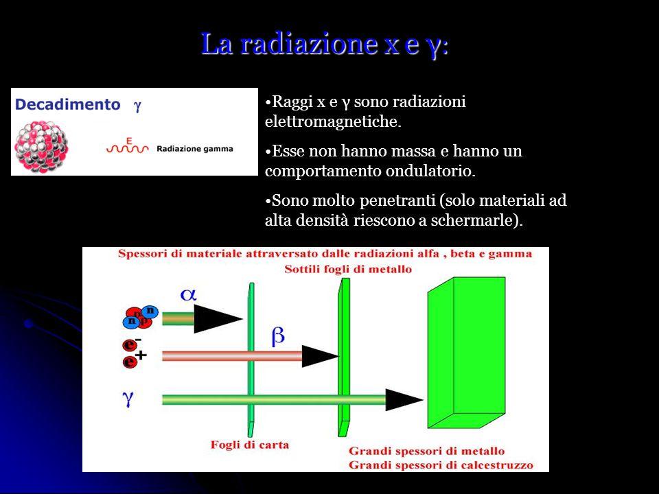 La radiazione x e γ : Raggi x e γ sono radiazioni elettromagnetiche.