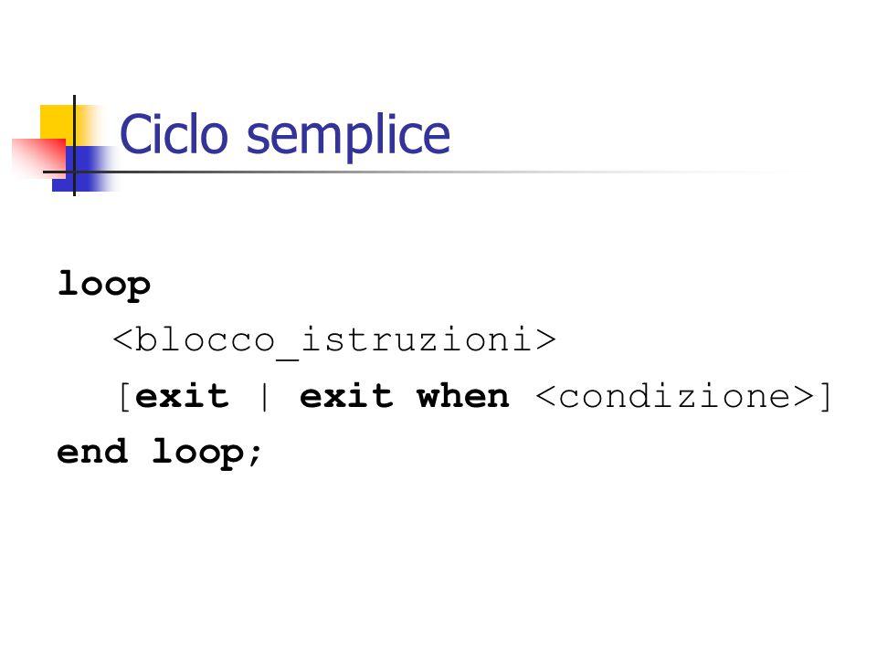 Ciclo semplice loop [exit   exit when ] end loop;