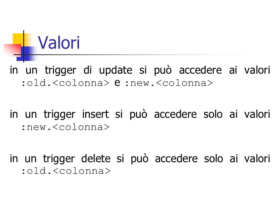 Valori in un trigger di update si può accedere ai valori :old.