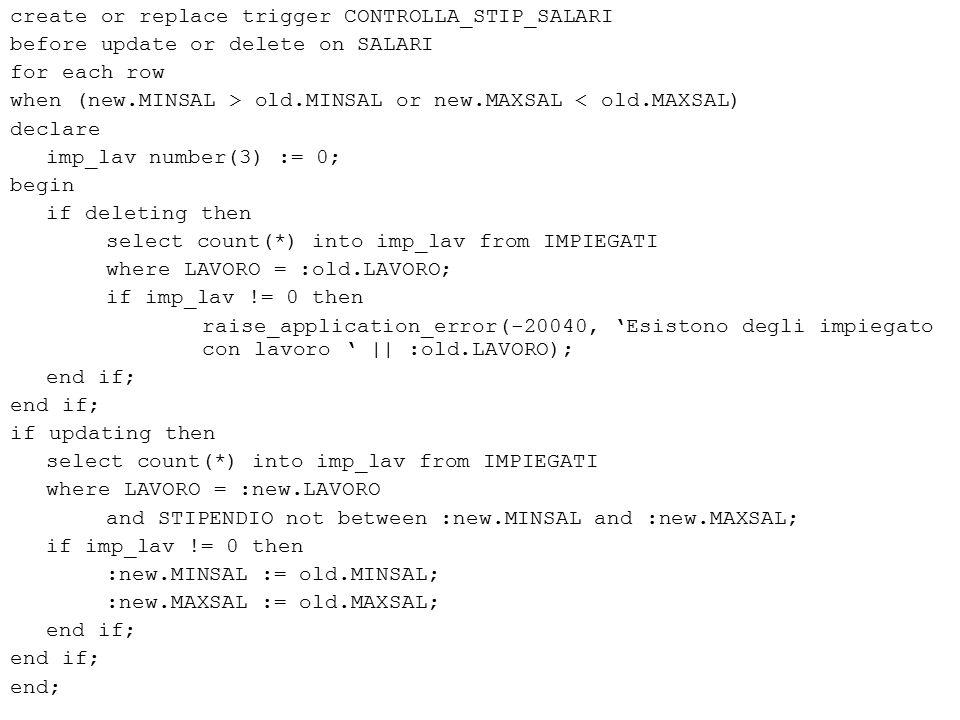 create or replace trigger CONTROLLA_STIP_SALARI before update or delete on SALARI for each row when (new.MINSAL > old.MINSAL or new.MAXSAL < old.MAXSAL) declare imp_lav number(3) := 0; begin if deleting then select count(*) into imp_lav from IMPIEGATI where LAVORO = :old.LAVORO; if imp_lav != 0 then raise_application_error(-20040, 'Esistono degli impiegato con lavoro '    :old.LAVORO); end if; if updating then select count(*) into imp_lav from IMPIEGATI where LAVORO = :new.LAVORO and STIPENDIO not between :new.MINSAL and :new.MAXSAL; if imp_lav != 0 then :new.MINSAL := old.MINSAL; :new.MAXSAL := old.MAXSAL; end if; end;