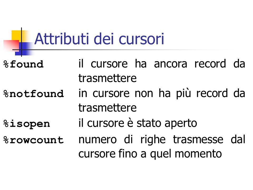 create procedure aumenta_salario(dno number, percent number default 0.5) is cursor imp_cur (dip_num number) is select STIPENDIO from IMPIEGATI where DIPNO = dip_num for update of STIPENDIO; impstip number(8); begin open imp_cur(dno); --qui viene assegnato dno a dip_num loop fetch imp_cur into impstip; exit when imp_cur%notfount; update IMPIEGATI set STIPENDIO = impstip*(100+percent)/100) where current of imp_cur; end loop; close imp_cur; commit; end aumenta_salario;