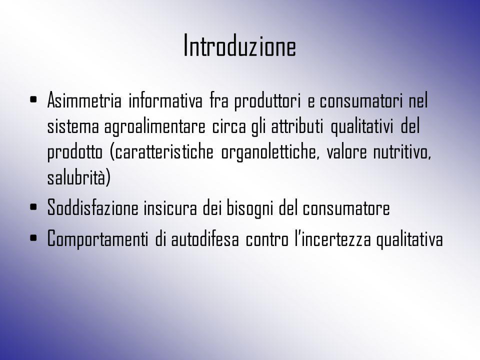 Introduzione Asimmetria informativa fra produttori e consumatori nel sistema agroalimentare circa gli attributi qualitativi del prodotto (caratteristi