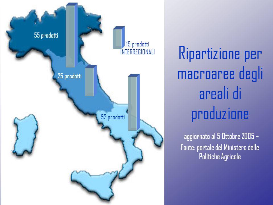 55 prodotti 25 prodotti 52 prodotti 19 prodotti INTERREGIONALI Ripartizione per macroaree degli areali di produzione aggiornato al 5 Ottobre 2005 – Fo