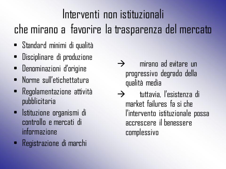 Interventi non istituzionali che mirano a favorire la trasparenza del mercato Standard minimi di qualità Disciplinare di produzione Denominazioni d'or