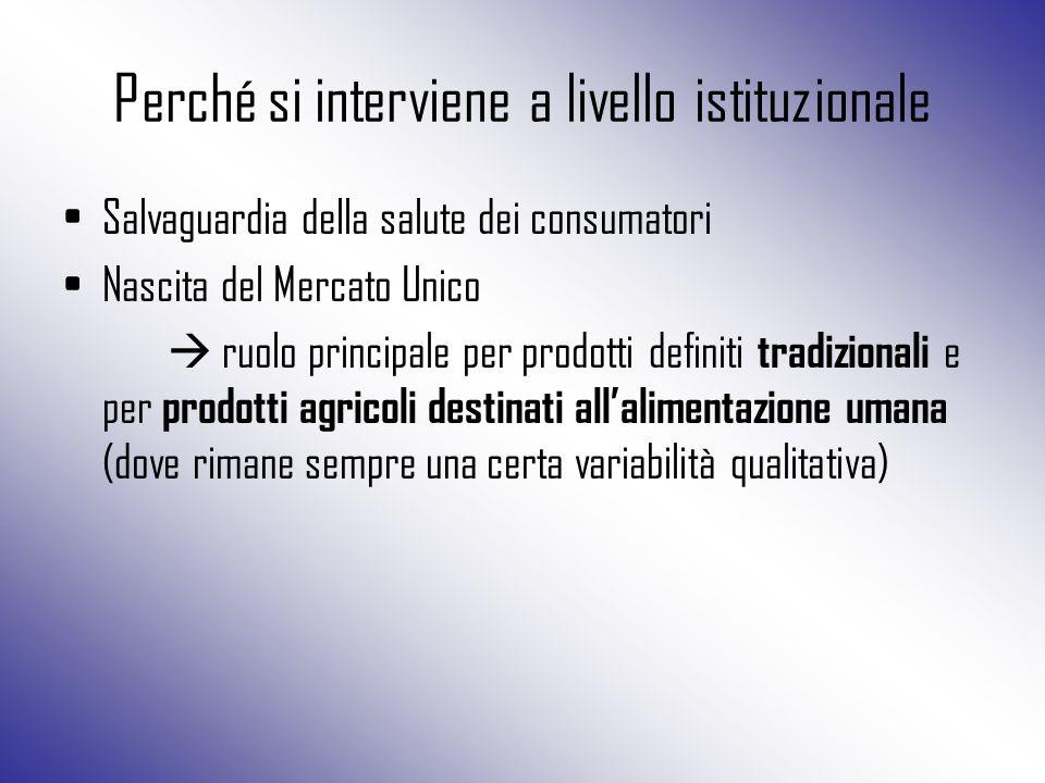 Perché si interviene a livello istituzionale Salvaguardia della salute dei consumatori Nascita del Mercato Unico  ruolo principale per prodotti defin