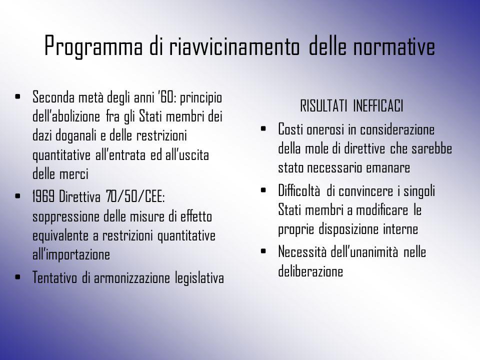 Programma di riavvicinamento delle normative Seconda metà degli anni '60: principio dell'abolizione fra gli Stati membri dei dazi doganali e delle res