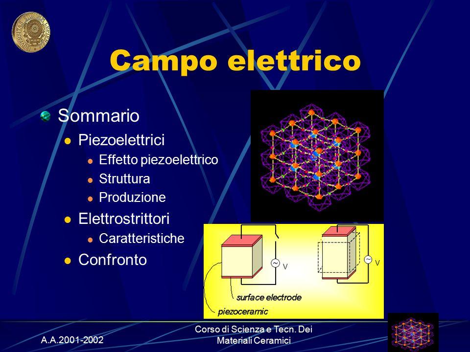 A.A.2001-2002 Corso di Scienza e Tecn. Dei Materiali Ceramici Campo elettrico Sommario Piezoelettrici Effetto piezoelettrico Struttura Produzione Elet