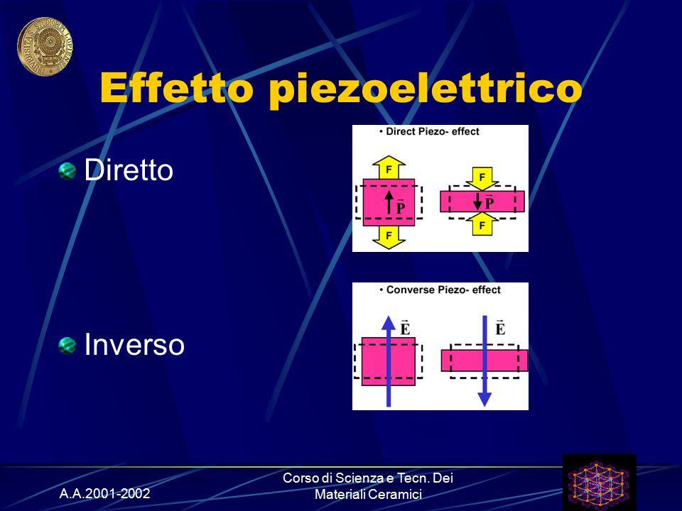 A.A.2001-2002 Corso di Scienza e Tecn. Dei Materiali Ceramici Effetto piezoelettrico Diretto Inverso