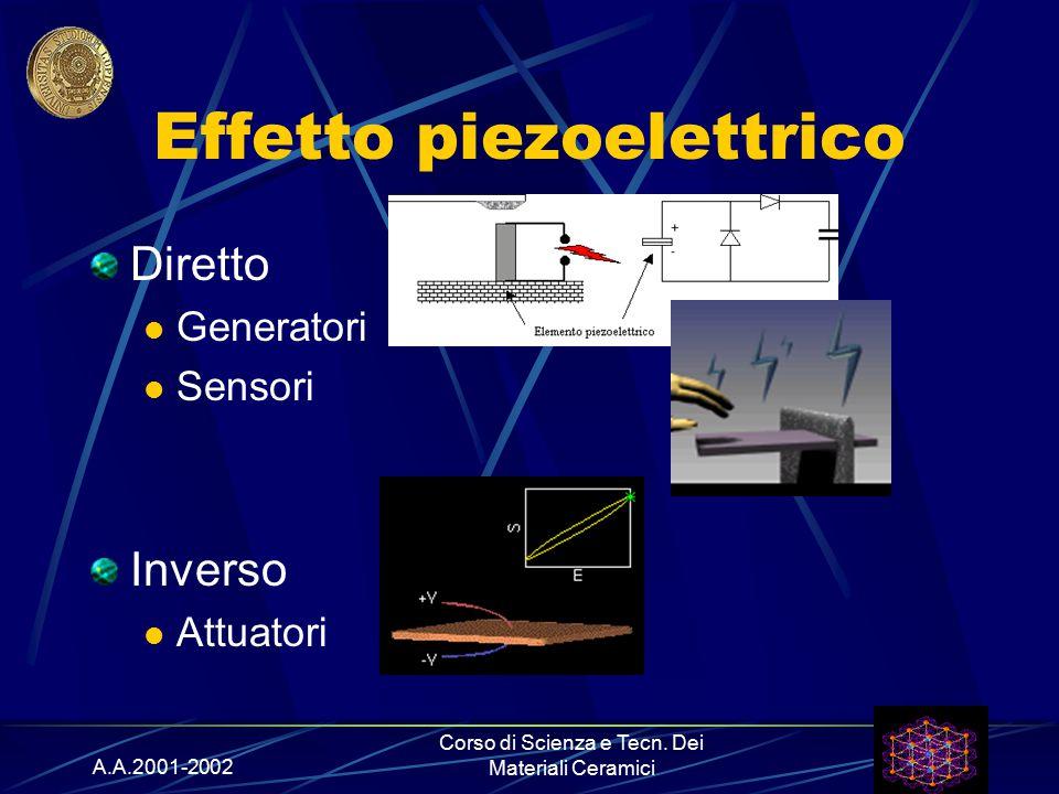 A.A.2001-2002 Corso di Scienza e Tecn. Dei Materiali Ceramici Effetto piezoelettrico Diretto Generatori Sensori Inverso Attuatori