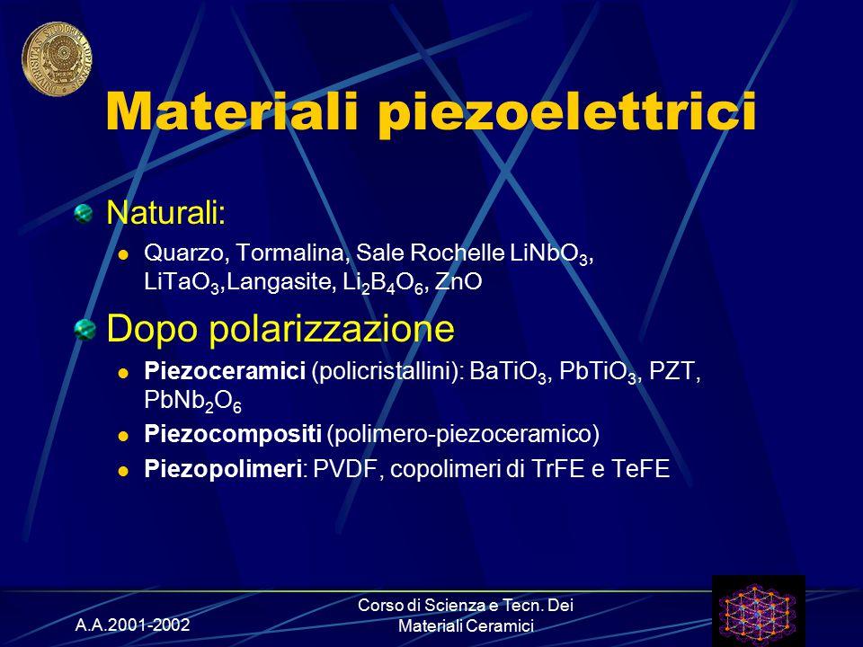 A.A.2001-2002 Corso di Scienza e Tecn. Dei Materiali Ceramici Materiali piezoelettrici Naturali: Quarzo, Tormalina, Sale Rochelle LiNbO 3, LiTaO 3,Lan
