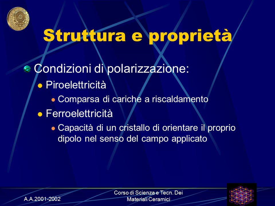A.A.2001-2002 Corso di Scienza e Tecn. Dei Materiali Ceramici Struttura e proprietà Condizioni di polarizzazione: Piroelettricità Comparsa di cariche