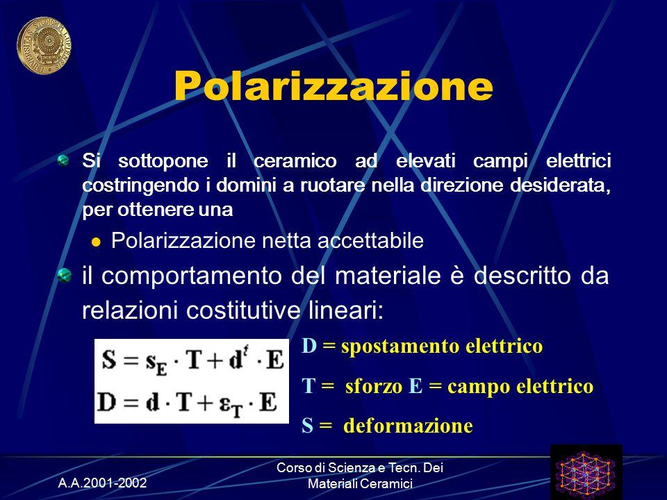 A.A.2001-2002 Corso di Scienza e Tecn. Dei Materiali Ceramici Polarizzazione Si sottopone il ceramico ad elevati campi elettrici costringendo i domini