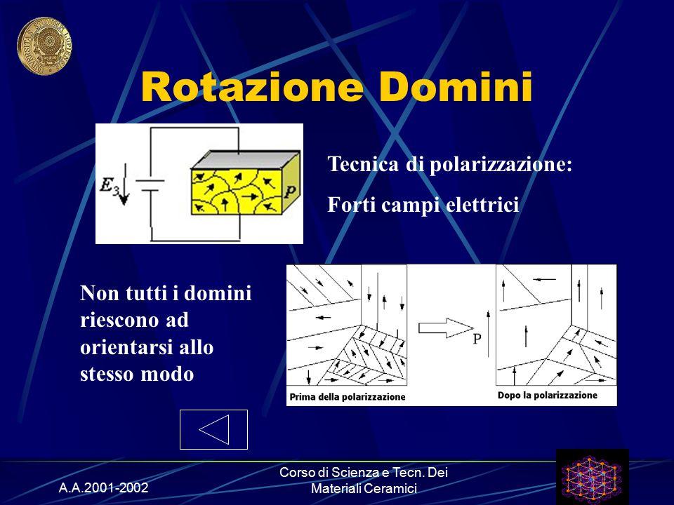 A.A.2001-2002 Corso di Scienza e Tecn. Dei Materiali Ceramici Rotazione Domini Tecnica di polarizzazione: Forti campi elettrici Non tutti i domini rie