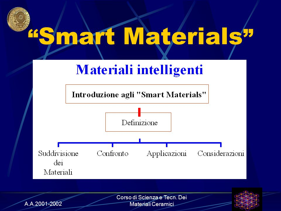 """A.A.2001-2002 Corso di Scienza e Tecn. Dei Materiali Ceramici """" Smart Materials """""""