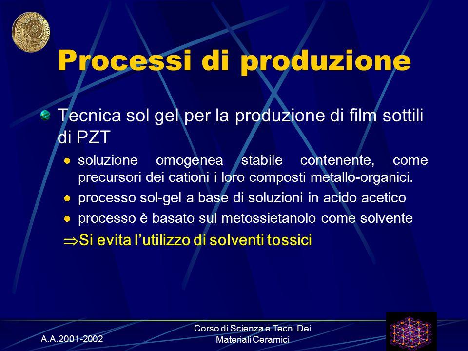 A.A.2001-2002 Corso di Scienza e Tecn. Dei Materiali Ceramici Processi di produzione Tecnica sol gel per la produzione di film sottili di PZT soluzion