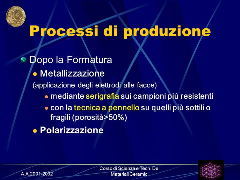 A.A.2001-2002 Corso di Scienza e Tecn. Dei Materiali Ceramici Processi di produzione Dopo la Formatura Metallizzazione (applicazione degli elettrodi a