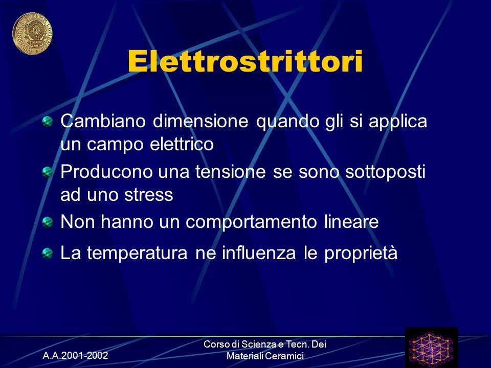 A.A.2001-2002 Corso di Scienza e Tecn. Dei Materiali Ceramici Elettrostrittori Cambiano dimensione quando gli si applica un campo elettrico Producono