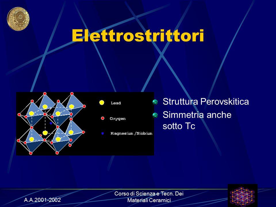A.A.2001-2002 Corso di Scienza e Tecn. Dei Materiali Ceramici Elettrostrittori Struttura Perovskitica Simmetria anche sotto Tc