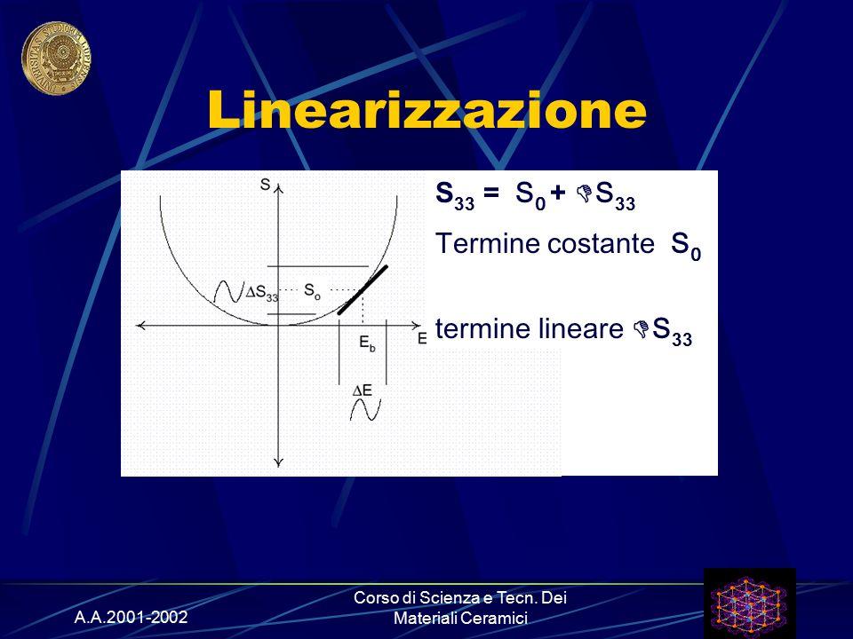 A.A.2001-2002 Corso di Scienza e Tecn. Dei Materiali Ceramici Linearizzazione S 33 = S 0 +  S 33 Termine costante S 0 termine lineare  S 33