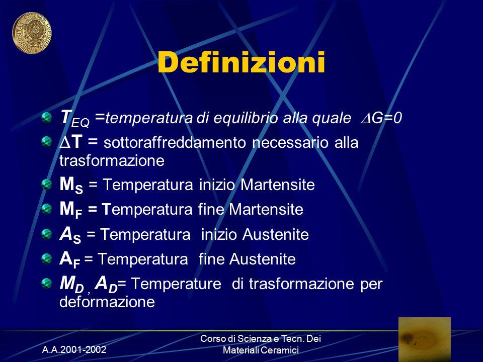 A.A.2001-2002 Corso di Scienza e Tecn. Dei Materiali Ceramici Definizioni T EQ = temperatura di equilibrio alla quale  G=0  T = sottoraffreddamento