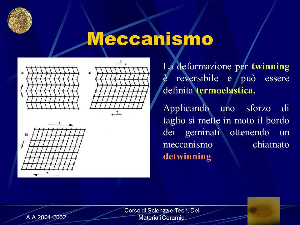 A.A.2001-2002 Corso di Scienza e Tecn. Dei Materiali Ceramici Meccanismo La deformazione per twinning è reversibile e può essere definita termoelastic