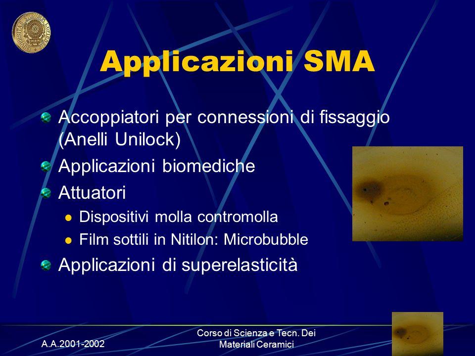 A.A.2001-2002 Corso di Scienza e Tecn. Dei Materiali Ceramici Applicazioni SMA Accoppiatori per connessioni di fissaggio (Anelli Unilock) Applicazioni