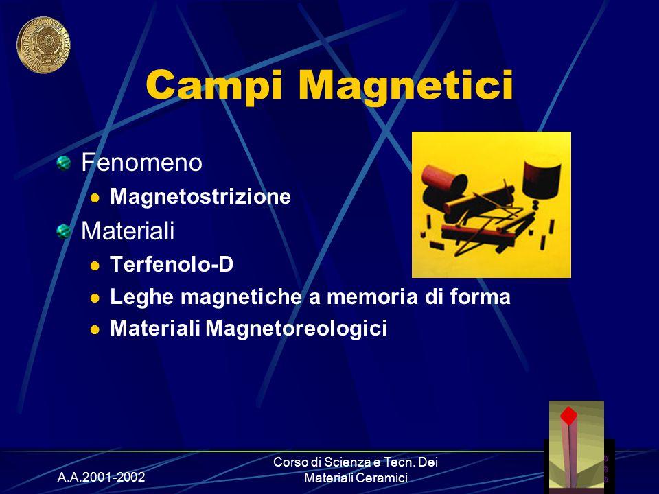 A.A.2001-2002 Corso di Scienza e Tecn. Dei Materiali Ceramici Campi Magnetici Fenomeno Magnetostrizione Materiali Terfenolo-D Leghe magnetiche a memor