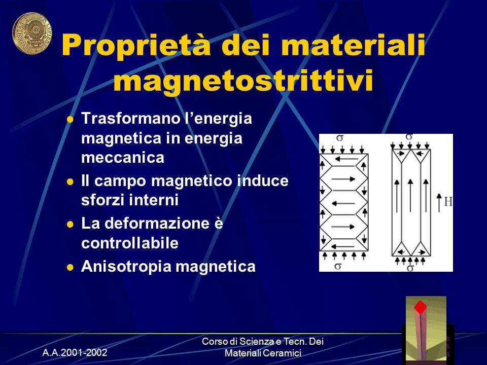 A.A.2001-2002 Corso di Scienza e Tecn. Dei Materiali Ceramici Proprietà dei materiali magnetostrittivi Trasformano l'energia magnetica in energia mecc
