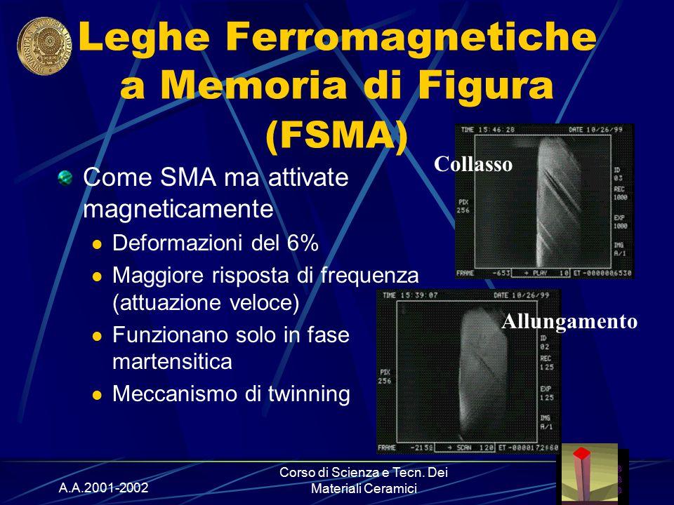 A.A.2001-2002 Corso di Scienza e Tecn. Dei Materiali Ceramici Leghe Ferromagnetiche a Memoria di Figura (FSMA) Come SMA ma attivate magneticamente Def