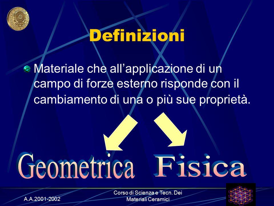 A.A.2001-2002 Corso di Scienza e Tecn. Dei Materiali Ceramici Definizioni Materiale che all'applicazione di un campo di forze esterno risponde con il