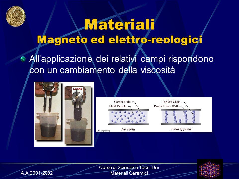 A.A.2001-2002 Corso di Scienza e Tecn. Dei Materiali Ceramici Materiali Magneto ed elettro-reologici All'applicazione dei relativi campi rispondono co