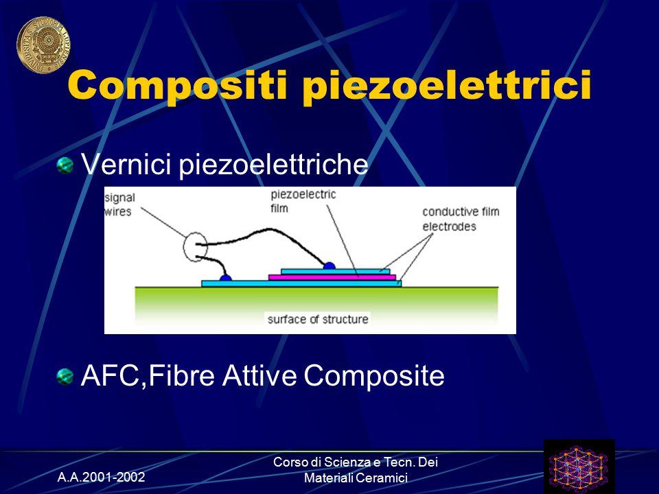 A.A.2001-2002 Corso di Scienza e Tecn. Dei Materiali Ceramici Compositi piezoelettrici Vernici piezoelettriche AFC,Fibre Attive Composite
