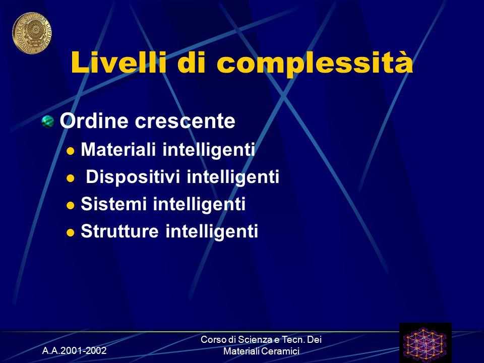 A.A.2001-2002 Corso di Scienza e Tecn. Dei Materiali Ceramici Livelli di complessità Ordine crescente Materiali intelligenti Dispositivi intelligenti