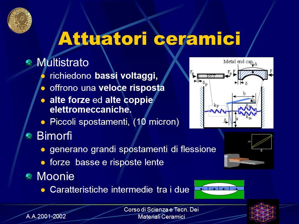 A.A.2001-2002 Corso di Scienza e Tecn. Dei Materiali Ceramici Attuatori ceramici Multistrato richiedono bassi voltaggi, offrono una veloce risposta al