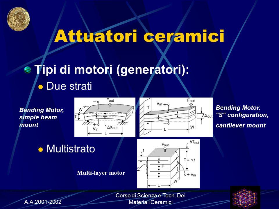 A.A.2001-2002 Corso di Scienza e Tecn. Dei Materiali Ceramici Attuatori ceramici Tipi di motori (generatori): Due strati Multistrato Bending Motor, si