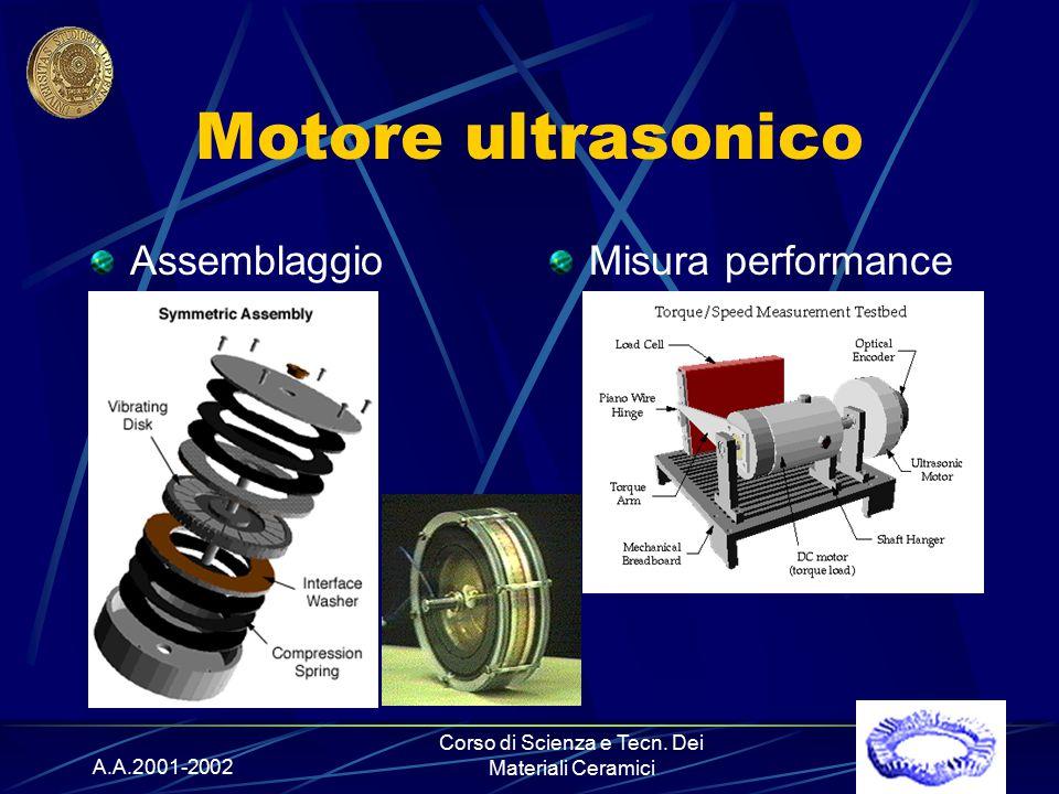 A.A.2001-2002 Corso di Scienza e Tecn. Dei Materiali Ceramici Motore ultrasonico AssemblaggioMisura performance