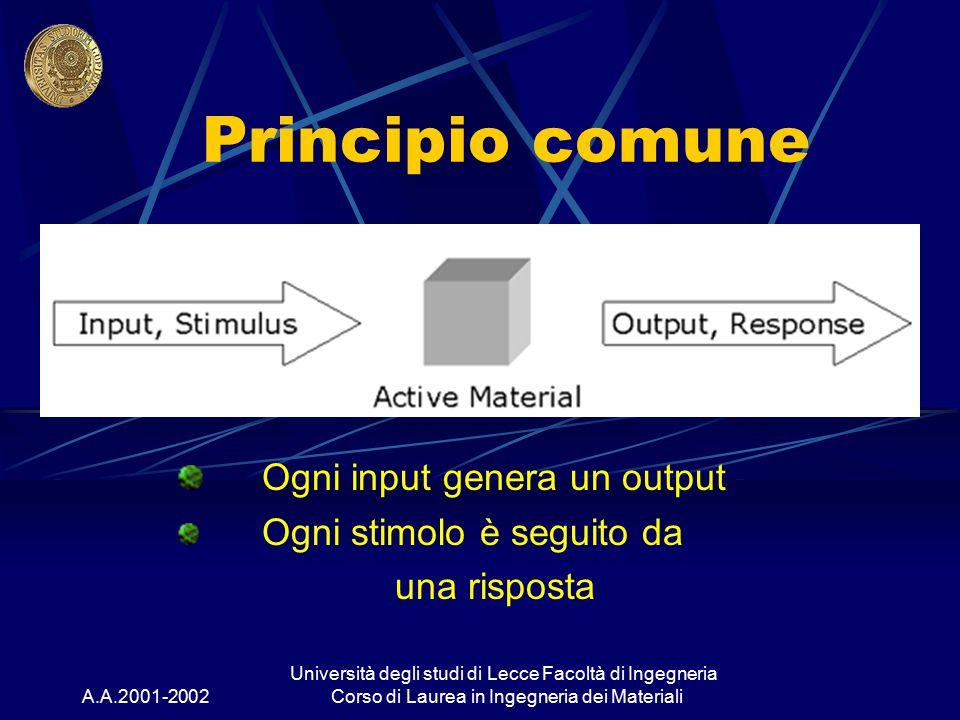 A.A.2001-2002 Università degli studi di Lecce Facoltà di Ingegneria Corso di Laurea in Ingegneria dei Materiali Principio comune Ogni input genera un