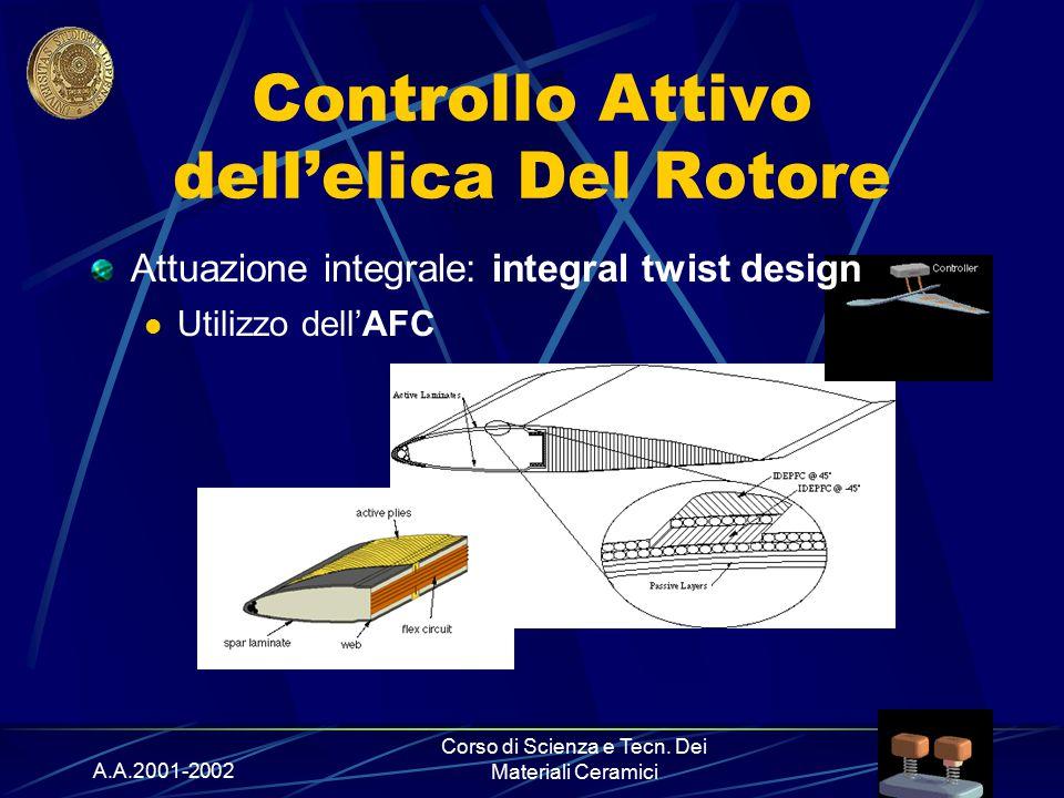 A.A.2001-2002 Corso di Scienza e Tecn. Dei Materiali Ceramici Controllo Attivo dell'elica Del Rotore Attuazione integrale: integral twist design Utili